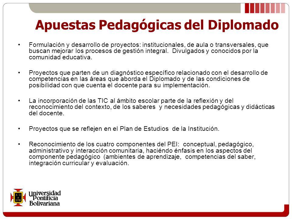Apuestas Pedagógicas del Diplomado Formulación y desarrollo de proyectos: institucionales, de aula o transversales, que buscan mejorar los procesos de gestión integral.