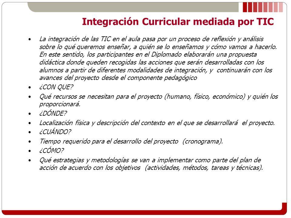 Integración Curricular mediada por TIC La integración de las TIC en el aula pasa por un proceso de reflexión y análisis sobre lo qué queremos enseñar, a quién se lo enseñamos y cómo vamos a hacerlo.