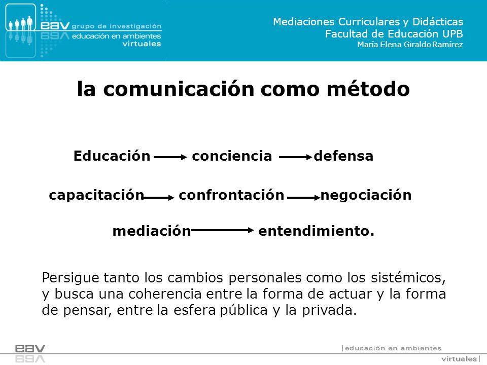 la comunicación como método Educación conciencia defensa capacitación confrontación negociación mediación entendimiento. Persigue tanto los cambios pe