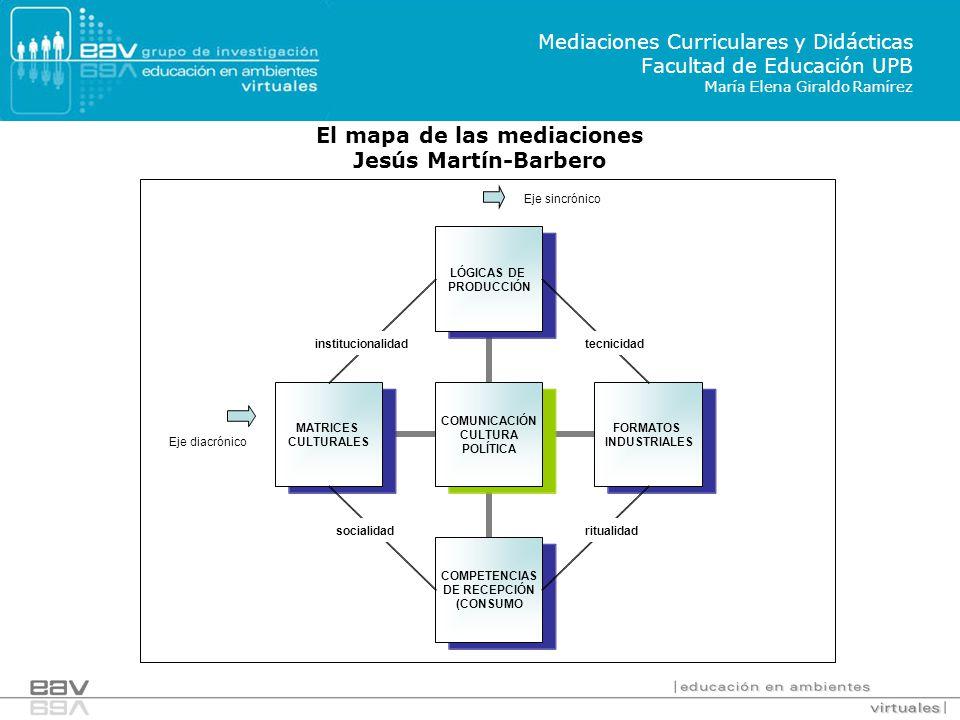 El mapa de las mediaciones Jesús Martín-Barbero ritualidad institucionalidadtecnicidad socialidad Eje sincrónico Eje diacrónico