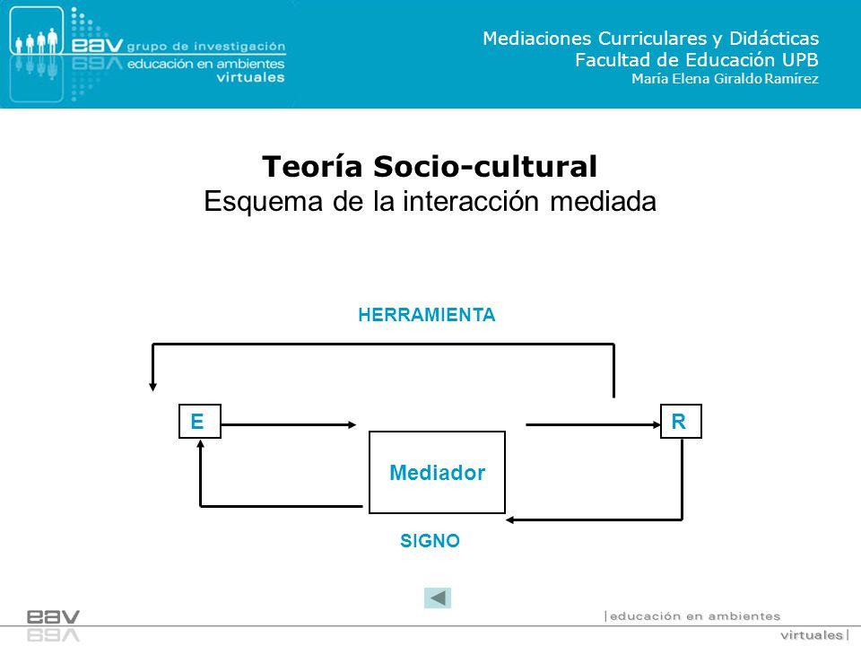 Teoría Socio-cultural Esquema de la interacción mediada Mediaciones Curriculares y Didácticas Facultad de Educación UPB María Elena Giraldo Ramírez Me