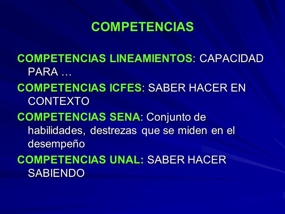 TIPOS DE COMPETENCIAS ESPECÍFICAS: ÁREAS DE CONOCIMIENTO LABORALES SENA: GENERALES Y ESPECÍFICAS EVALUACIÓN ICFES: COMUNICATIVA, INTERPRETATIVA, PROPÓSITIVA Y ARGUMENTATIVA EVALUACIÓN SABER: PENSAMIENTO CIENTÍFICO, PENSAMIENTO MATEMÁTICO, CIUDADANA, COMUNICATIVA (INTERPRETACIÓN DE TEXTOS)