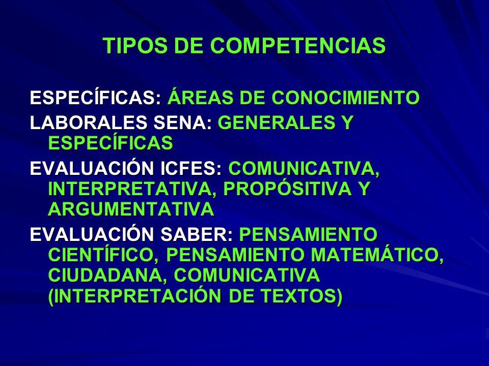 COMPETENCIA COMUNICATIVA Procesamiento de información Comprensión Búsqueda de información Interpretación de información Actos comunicativos