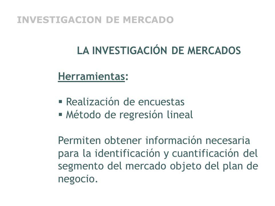 LA INVESTIGACIÓN DE MERCADOS Herramientas: Realización de encuestas Método de regresión lineal Permiten obtener información necesaria para la identifi