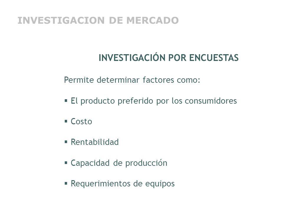 INVESTIGACIÓN POR ENCUESTAS Permite determinar factores como: El producto preferido por los consumidores Costo Rentabilidad Capacidad de producción Re