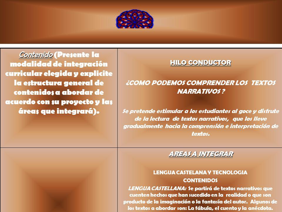 Contenido Contenido (Presente la modalidad de integración curricular elegida y explicite la estructura general de contenidos a abordar de acuerdo con