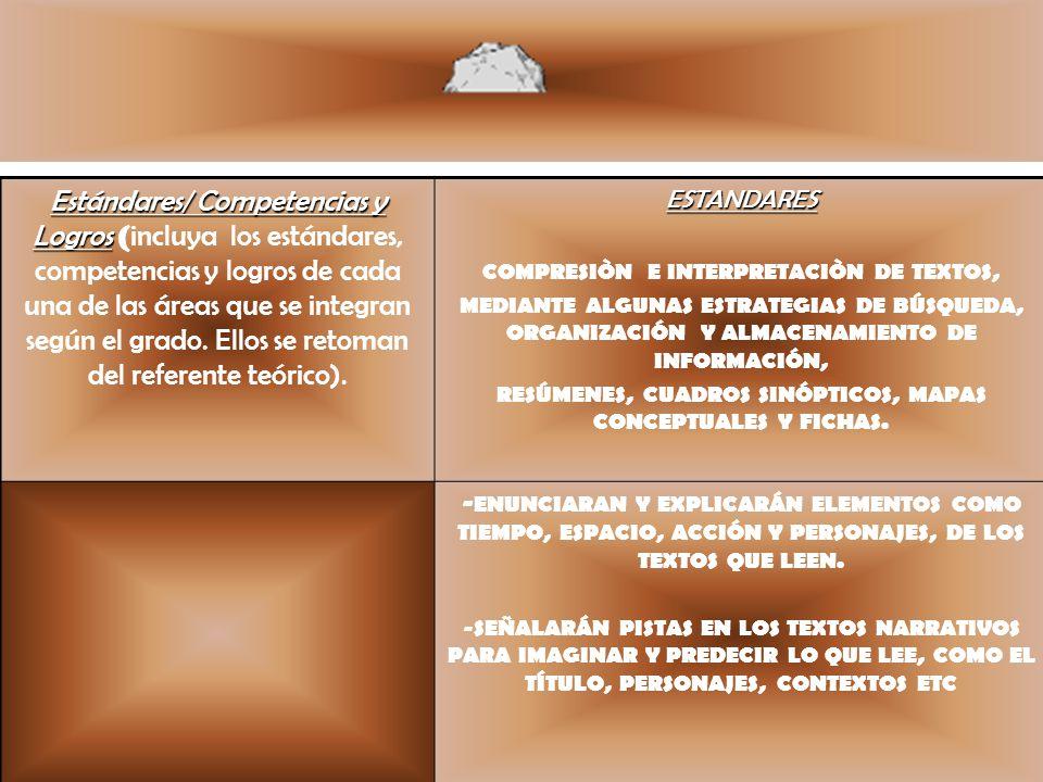 Estándares/ Competencias y Logros Estándares/ Competencias y Logros ( incluya los estándares, competencias y logros de cada una de las áreas que se in