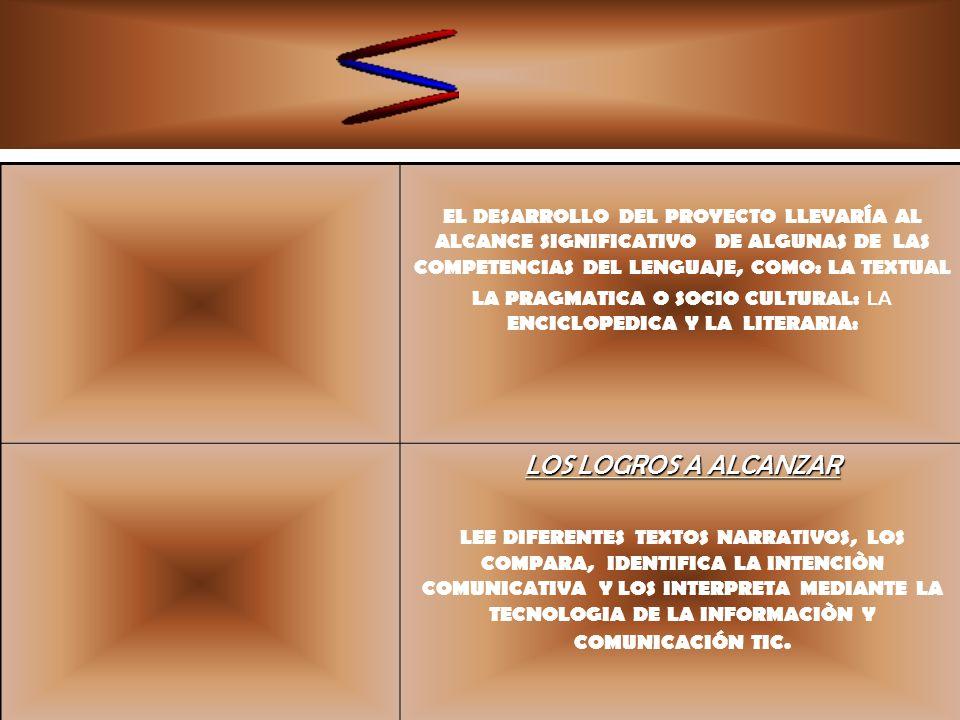 EL DESARROLLO DEL PROYECTO LLEVARÍA AL ALCANCE SIGNIFICATIVO DE ALGUNAS DE LAS COMPETENCIAS DEL LENGUAJE, COMO: LA TEXTUAL LA PRAGMATICA O SOCIO CULTU