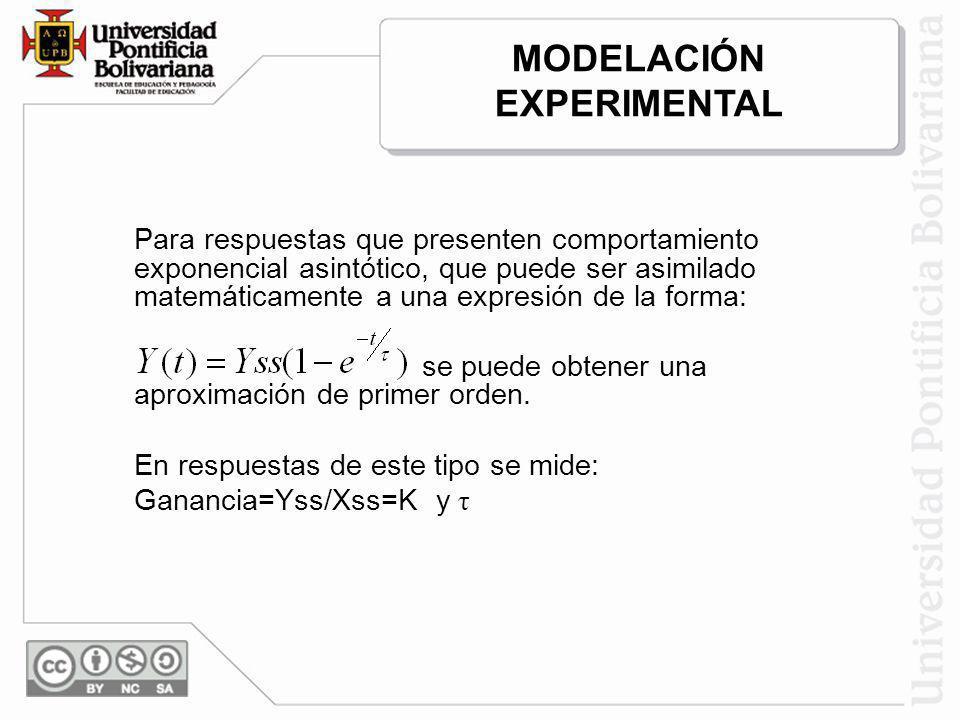 Para respuestas que presenten comportamiento exponencial asintótico, que puede ser asimilado matemáticamente a una expresión de la forma: se puede obt