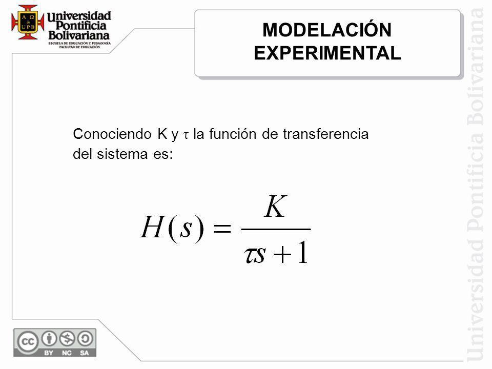 Conociendo K y τ la función de transferencia del sistema es: MODELACIÓN EXPERIMENTAL