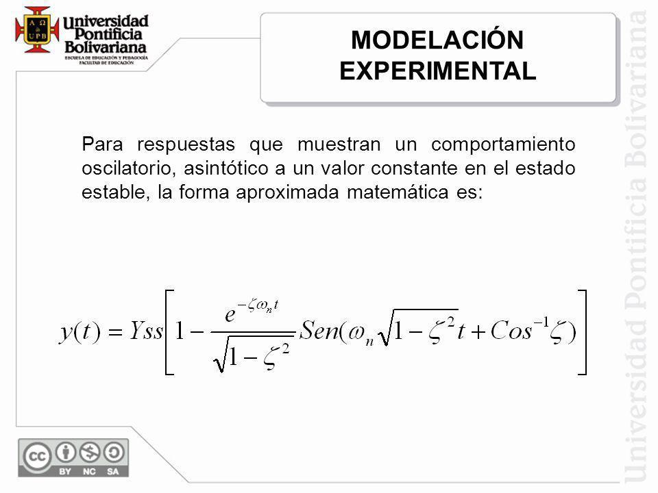 Para respuestas que muestran un comportamiento oscilatorio, asintótico a un valor constante en el estado estable, la forma aproximada matemática es: M