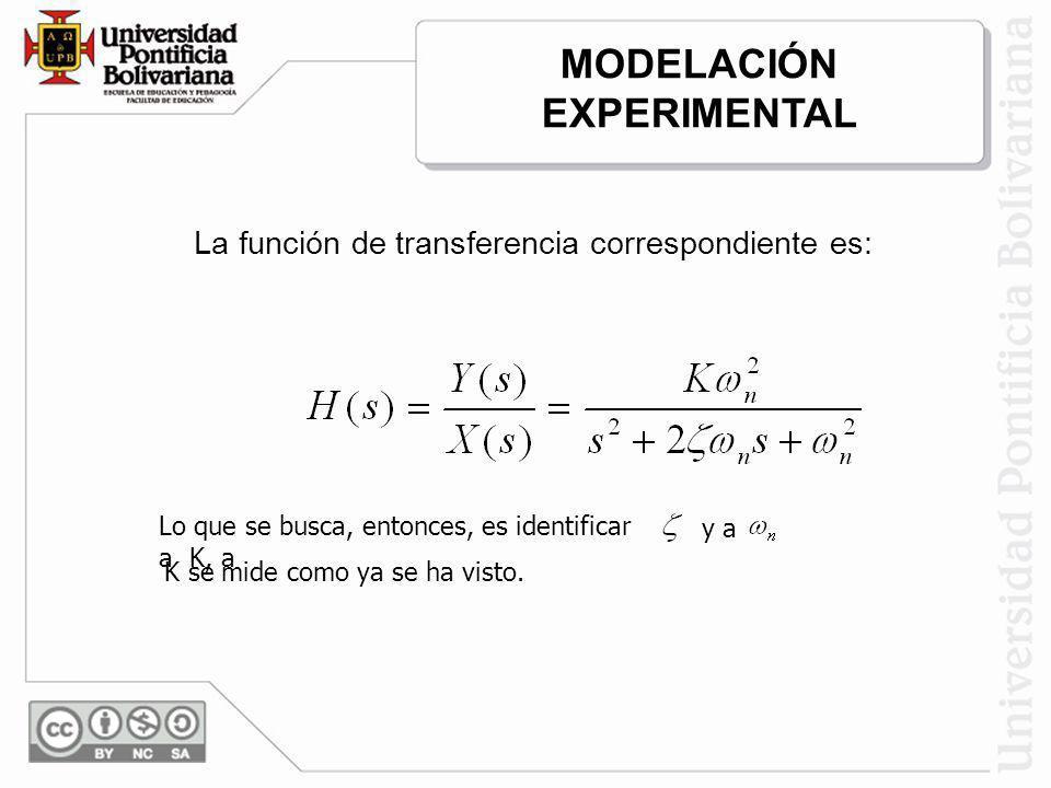 La función de transferencia correspondiente es: Lo que se busca, entonces, es identificar a K, a y a K se mide como ya se ha visto. MODELACIÓN EXPERIM