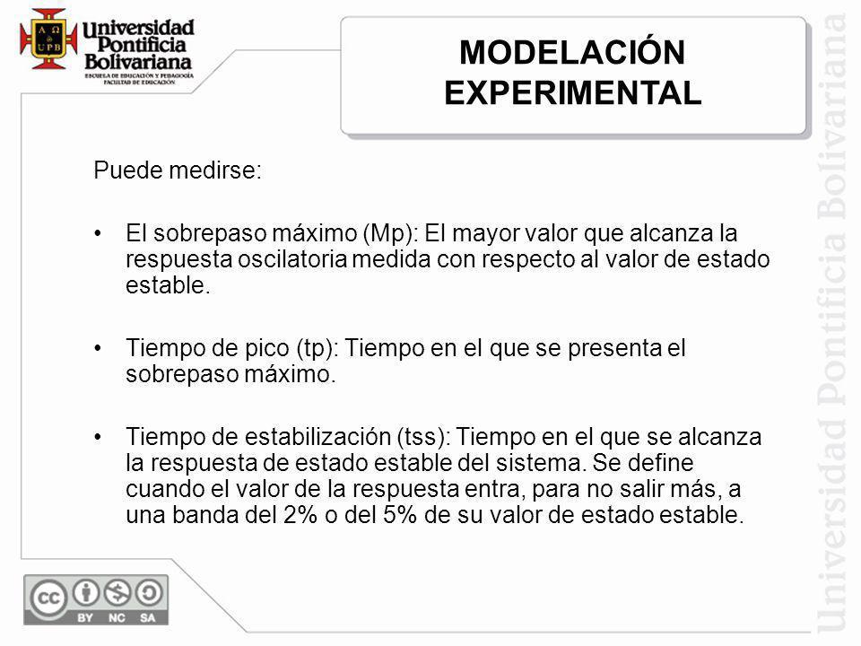 Puede medirse: El sobrepaso máximo (Mp): El mayor valor que alcanza la respuesta oscilatoria medida con respecto al valor de estado estable. Tiempo de