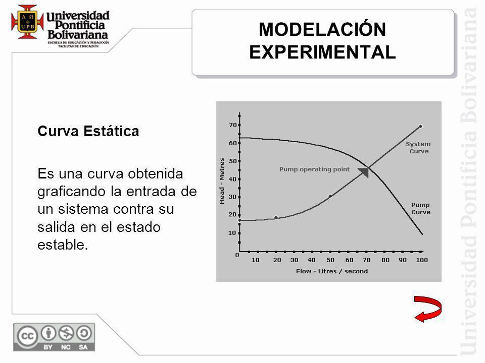 MODELACIÓN EXPERIMENTAL Curva Estática Es una curva obtenida graficando la entrada de un sistema contra su salida en el estado estable.