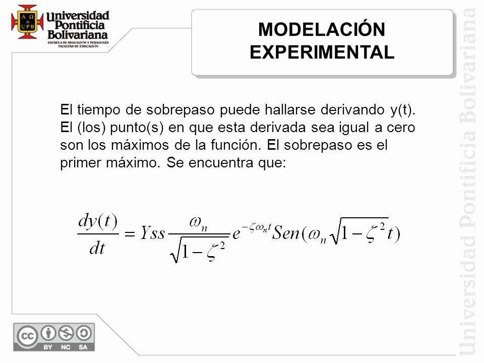 El tiempo de sobrepaso puede hallarse derivando y(t). El (los) punto(s) en que esta derivada sea igual a cero son los máximos de la función. El sobrep