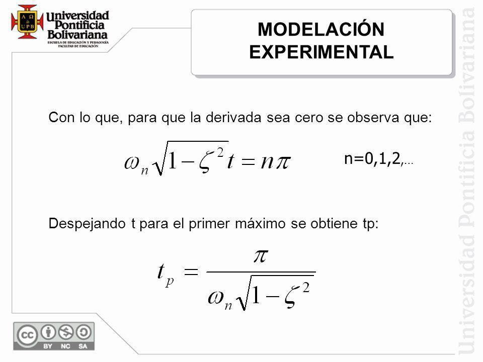 Con lo que, para que la derivada sea cero se observa que: Despejando t para el primer máximo se obtiene tp: n=0,1,2,… MODELACIÓN EXPERIMENTAL