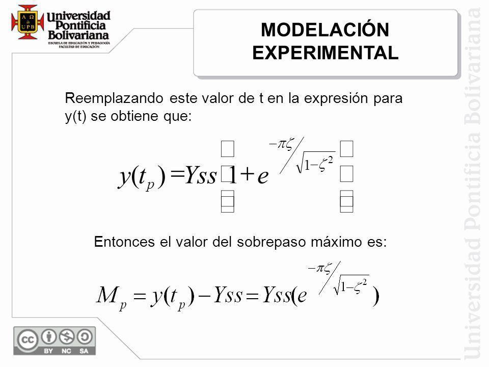Reemplazando este valor de t en la expresión para y(t) se obtiene que: Entonces el valor del sobrepaso máximo es: MODELACIÓN EXPERIMENTAL 2 1 1)( eYss