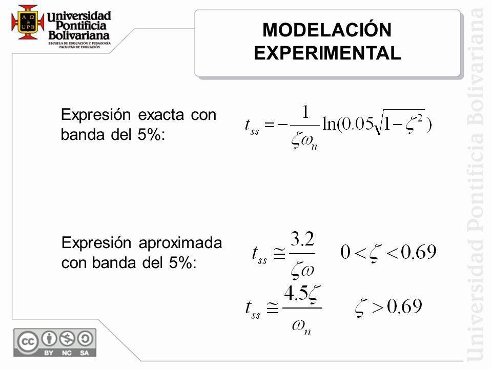 Expresión exacta con banda del 5%: Expresión aproximada con banda del 5%: MODELACIÓN EXPERIMENTAL