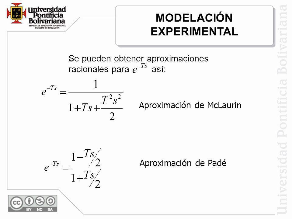 Se pueden obtener aproximaciones racionales para así: Aproximación de McLaurin Aproximación de Padé MODELACIÓN EXPERIMENTAL
