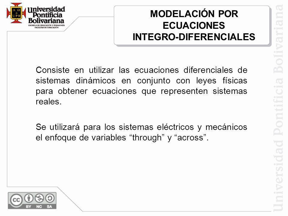 MODELACIÓN POR ECUACIONES INTEGRO-DIFERENCIALES Consiste en utilizar las ecuaciones diferenciales de sistemas dinámicos en conjunto con leyes físicas