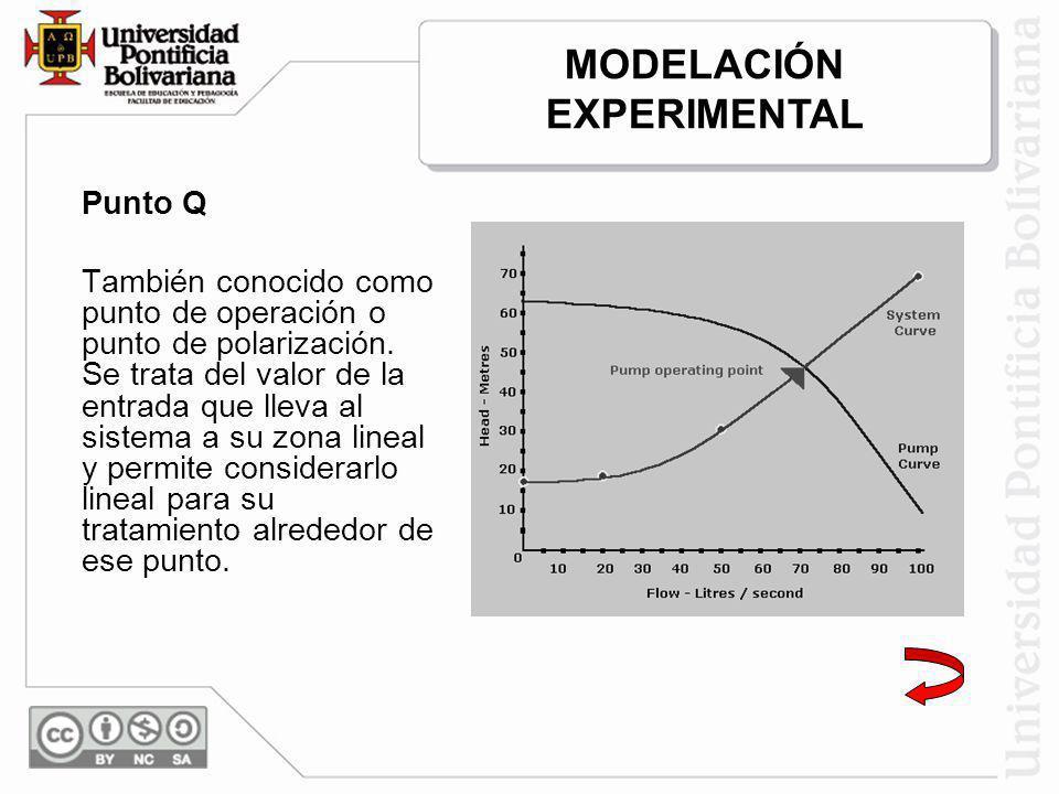 Punto Q También conocido como punto de operación o punto de polarización. Se trata del valor de la entrada que lleva al sistema a su zona lineal y per