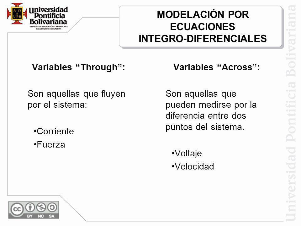Variables Through: Son aquellas que fluyen por el sistema: Corriente Fuerza Variables Across: Son aquellas que pueden medirse por la diferencia entre