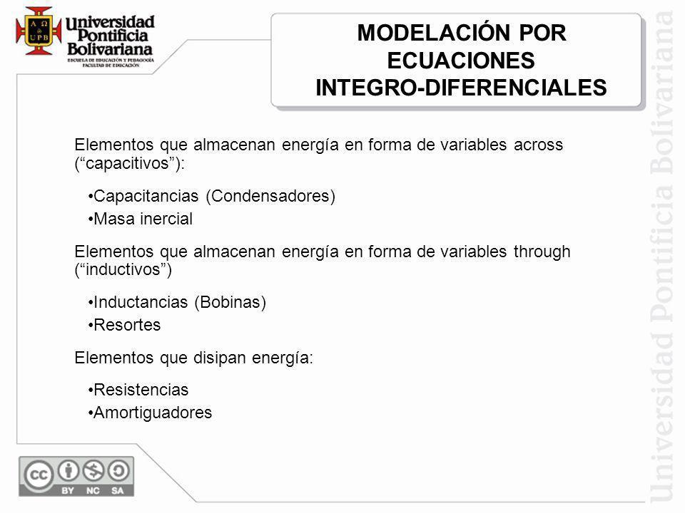 Elementos que almacenan energía en forma de variables across (capacitivos): Capacitancias (Condensadores) Masa inercial Elementos que almacenan energí