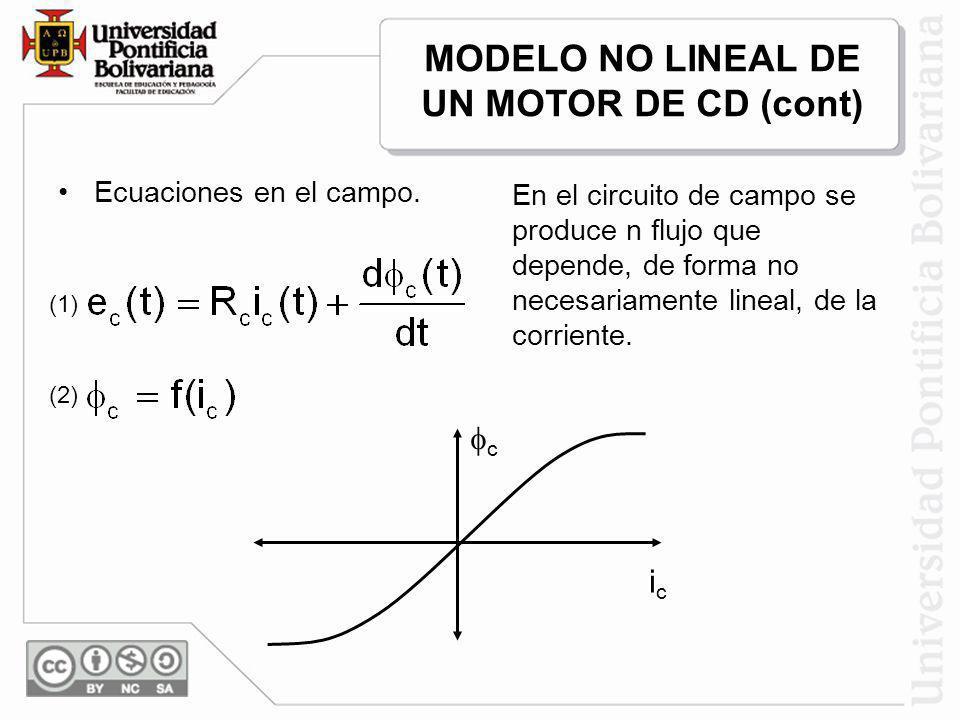 Ecuaciones en el campo. En el circuito de campo se produce n flujo que depende, de forma no necesariamente lineal, de la corriente. icic c (1) (2) MOD