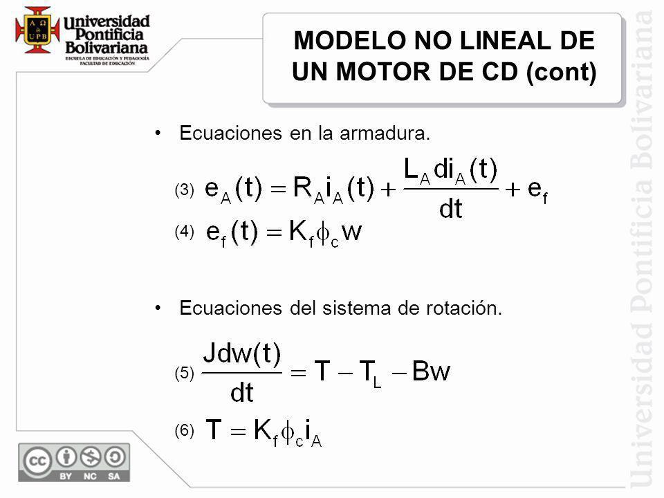 Ecuaciones en la armadura. Ecuaciones del sistema de rotación. (3) (4) (5) (6) MODELO NO LINEAL DE UN MOTOR DE CD (cont)