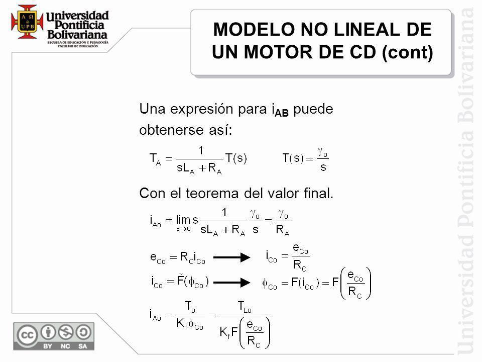 Una expresión para i AB puede obtenerse así: Con el teorema del valor final. MODELO NO LINEAL DE UN MOTOR DE CD (cont)
