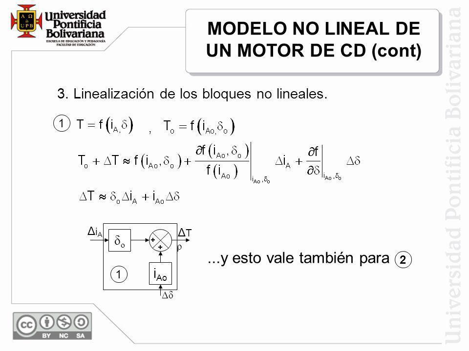 3. Linealización de los bloques no lineales., i Ao ρ Δδ δoδo ΔiAΔiA ΔTΔT 1...y esto vale también para 2 1 MODELO NO LINEAL DE UN MOTOR DE CD (cont)