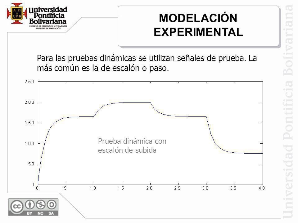 Prueba dinámica con escalón de subida Para las pruebas dinámicas se utilizan señales de prueba. La más común es la de escalón o paso. MODELACIÓN EXPER