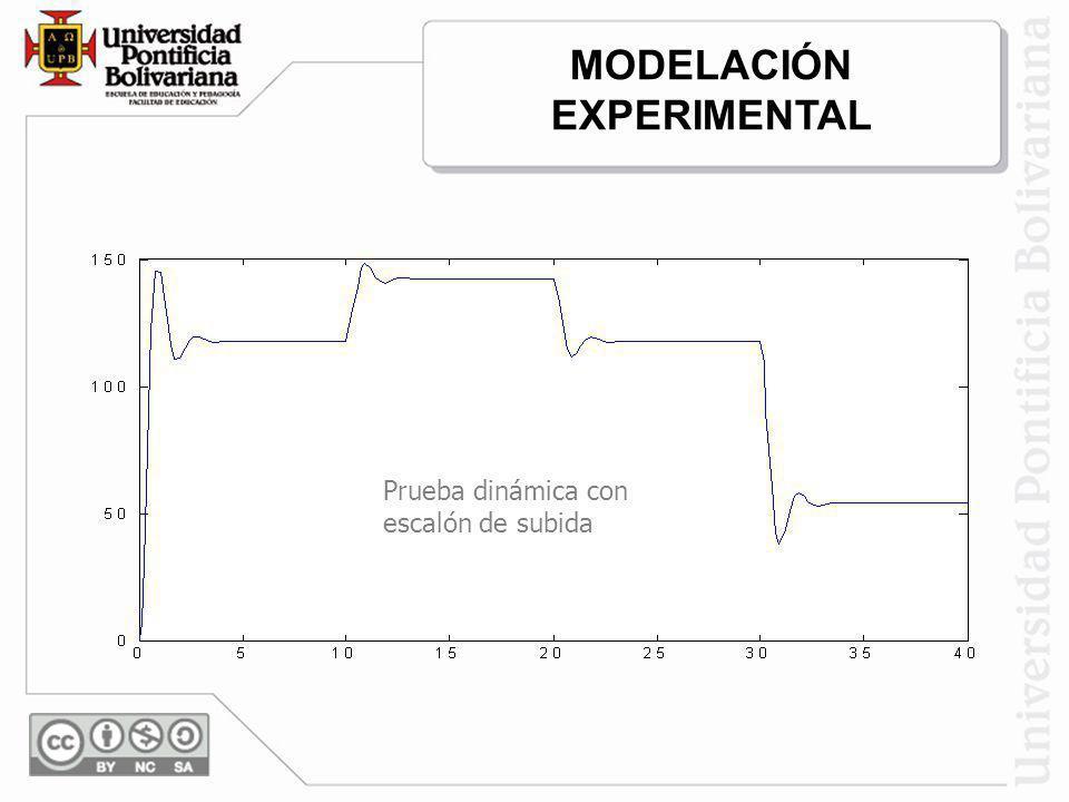Prueba dinámica con escalón de subida MODELACIÓN EXPERIMENTAL