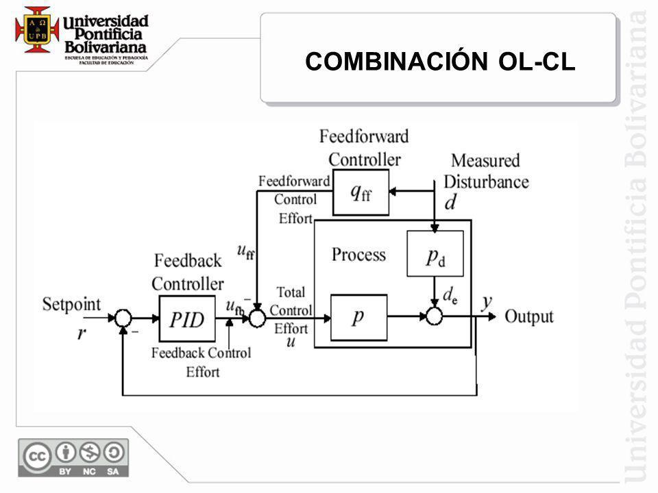 COMBINACIÓN OL-CL