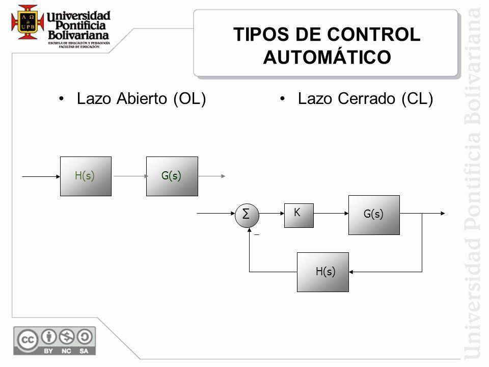 TIPOS DE CONTROL AUTOMÁTICO Lazo Abierto (OL)Lazo Cerrado (CL) K G(s) H(s) G(s) H(s)