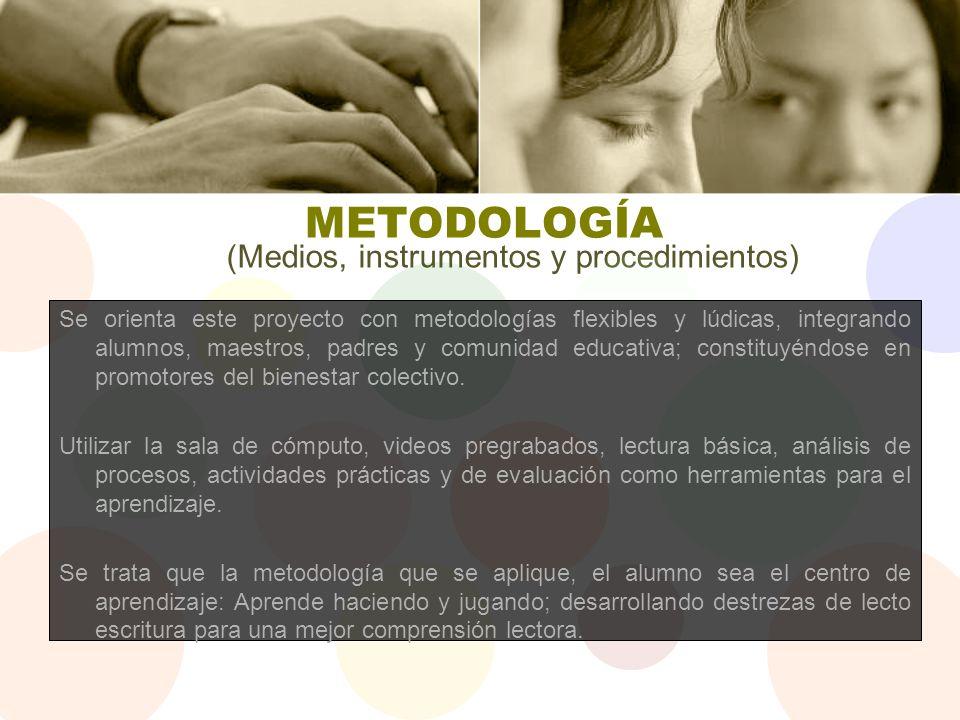 METODOLOGÍA (Medios, instrumentos y procedimientos) Se orienta este proyecto con metodologías flexibles y lúdicas, integrando alumnos, maestros, padre