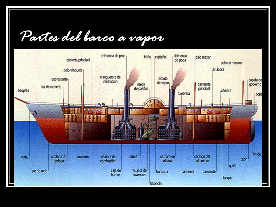 Partes del barco a vapor