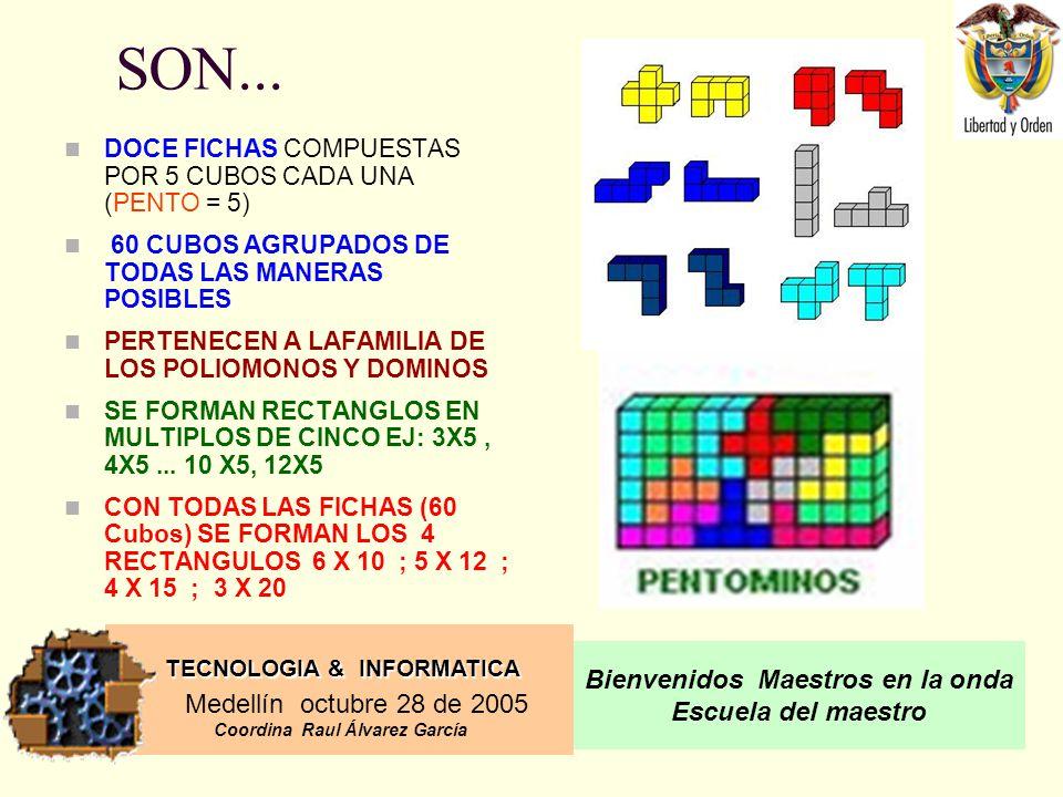 TECNOLOGIA & INFORMATICA Medellín octubre 28 de 2005 Coordina Raul Álvarez García Bienvenidos Maestros en la onda Escuela del maestro SON...