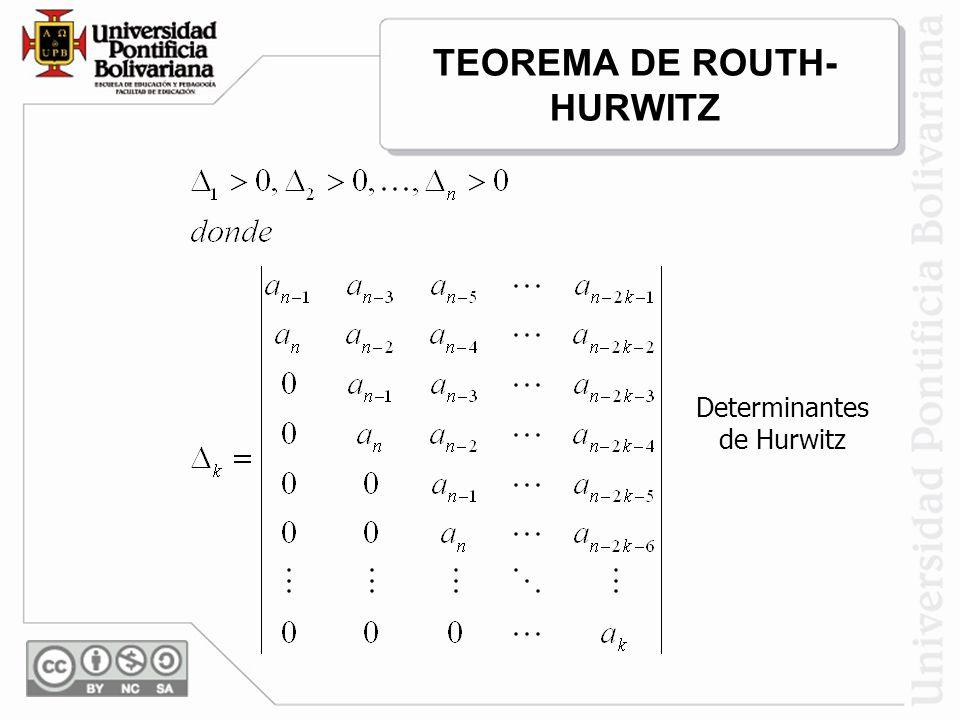Determinantes de Hurwitz TEOREMA DE ROUTH- HURWITZ