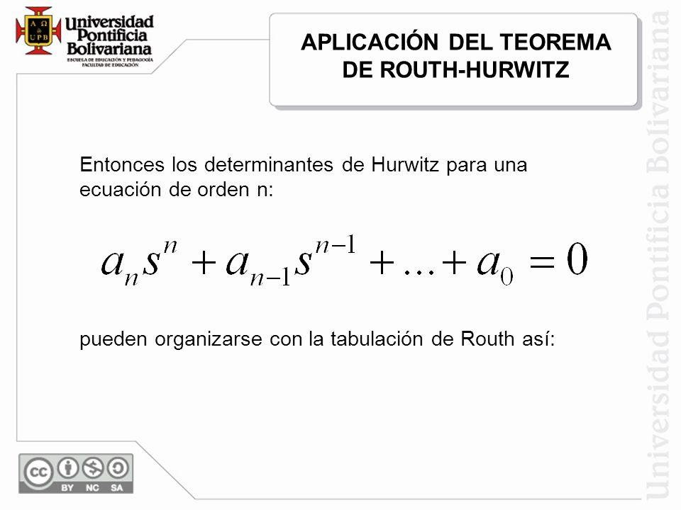 Entonces los determinantes de Hurwitz para una ecuación de orden n: pueden organizarse con la tabulación de Routh así: APLICACIÓN DEL TEOREMA DE ROUTH