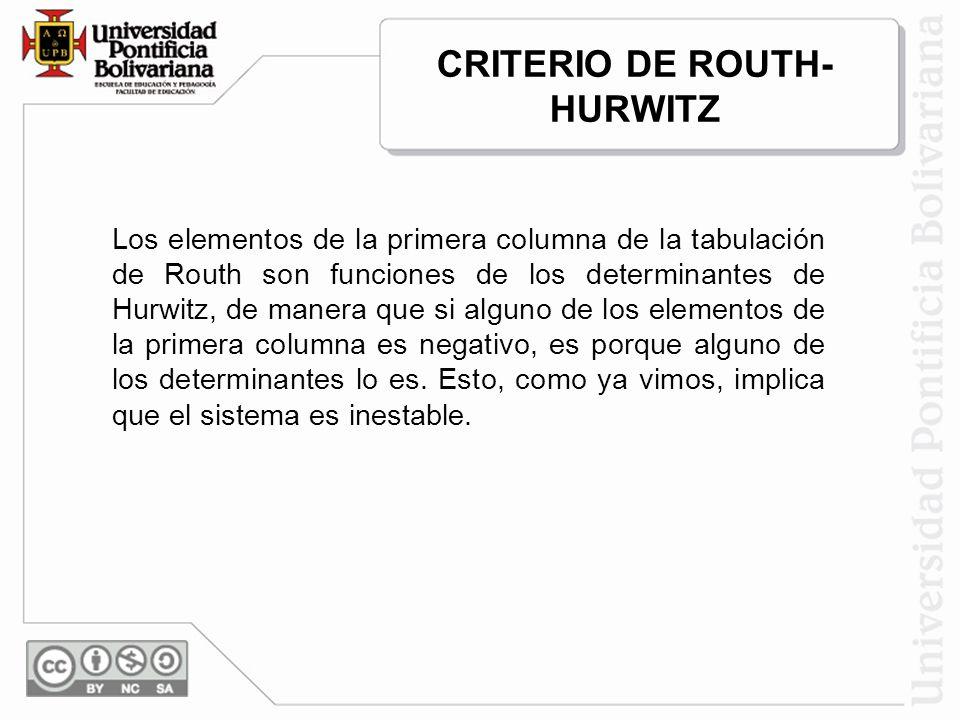 CRITERIO DE ROUTH- HURWITZ Los elementos de la primera columna de la tabulación de Routh son funciones de los determinantes de Hurwitz, de manera que