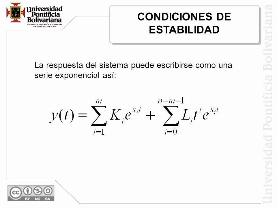 La respuesta del sistema puede escribirse como una serie exponencial así: CONDICIONES DE ESTABILIDAD