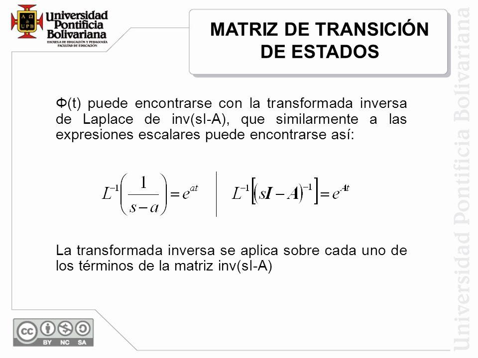 Φ(t) puede encontrarse con la transformada inversa de Laplace de inv(sI-A), que similarmente a las expresiones escalares puede encontrarse así: La transformada inversa se aplica sobre cada uno de los términos de la matriz inv(sI-A) MATRIZ DE TRANSICIÓN DE ESTADOS