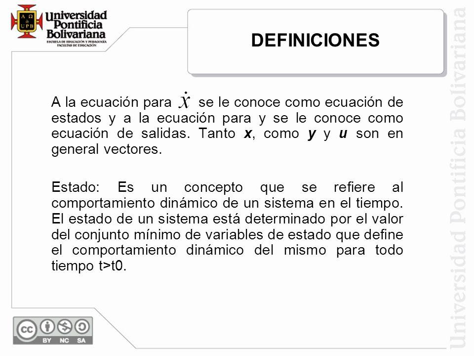 En este caso las matrices quedan: FORMA CANÓNICA DE JORDAN