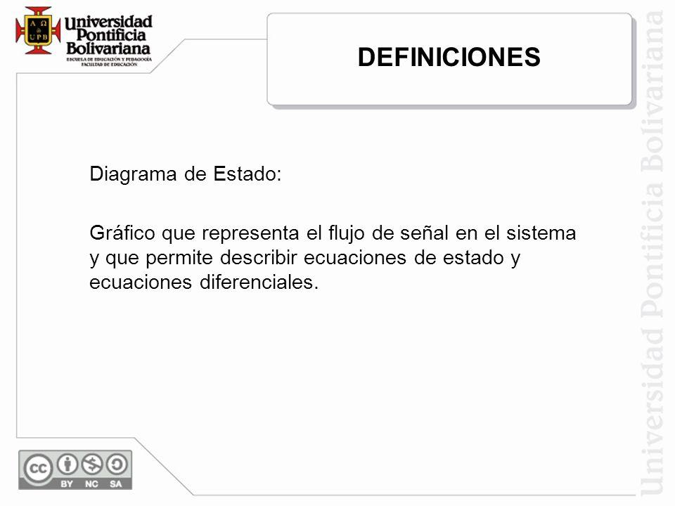 Lo anterior puede escribirse: Con: Es de anotar que la función de transferencia del sistema no se modifica con el cambio de base realizado.