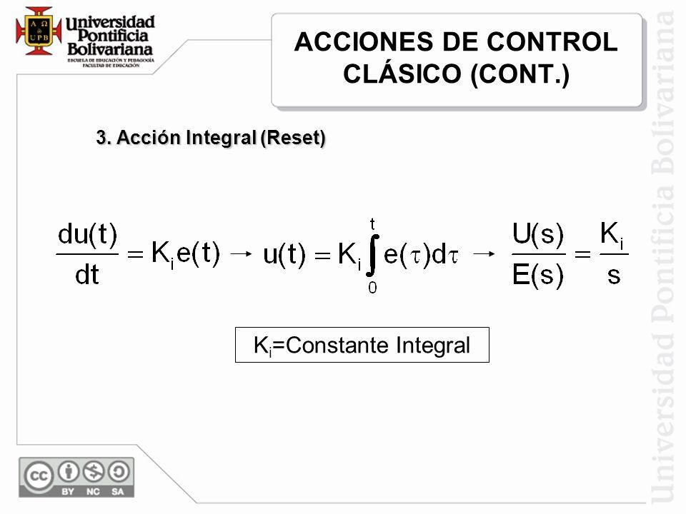3. Acción Integral (Reset) K i =Constante Integral ACCIONES DE CONTROL CLÁSICO (CONT.)