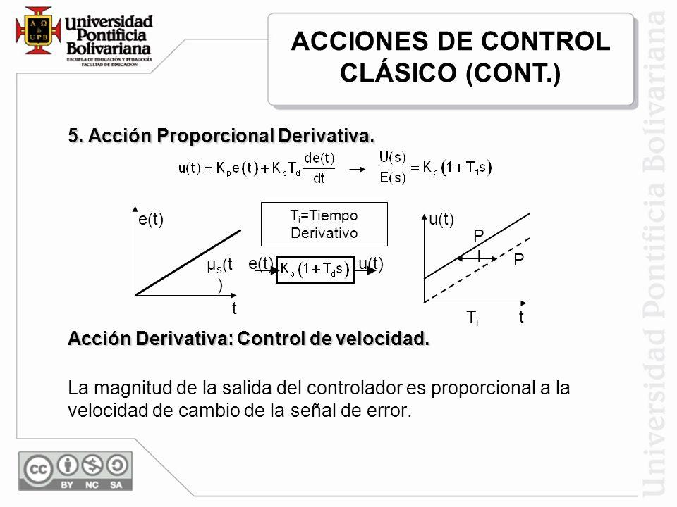 5. Acción Proporcional Derivativa. Acción Derivativa: Control de velocidad. La magnitud de la salida del controlador es proporcional a la velocidad de