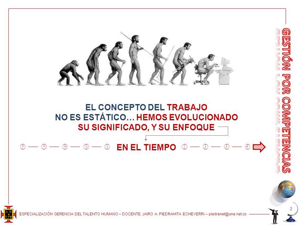 ESPECIALIZACIÓN GERENCIA DEL TALENTO HUMANO – DOCENTE: JAIRO A. PIEDRAHITA ECHEVERRI – piedranet@une.net.co 2 EL CONCEPTO DEL TRABAJO NO ES ESTÁTICO…