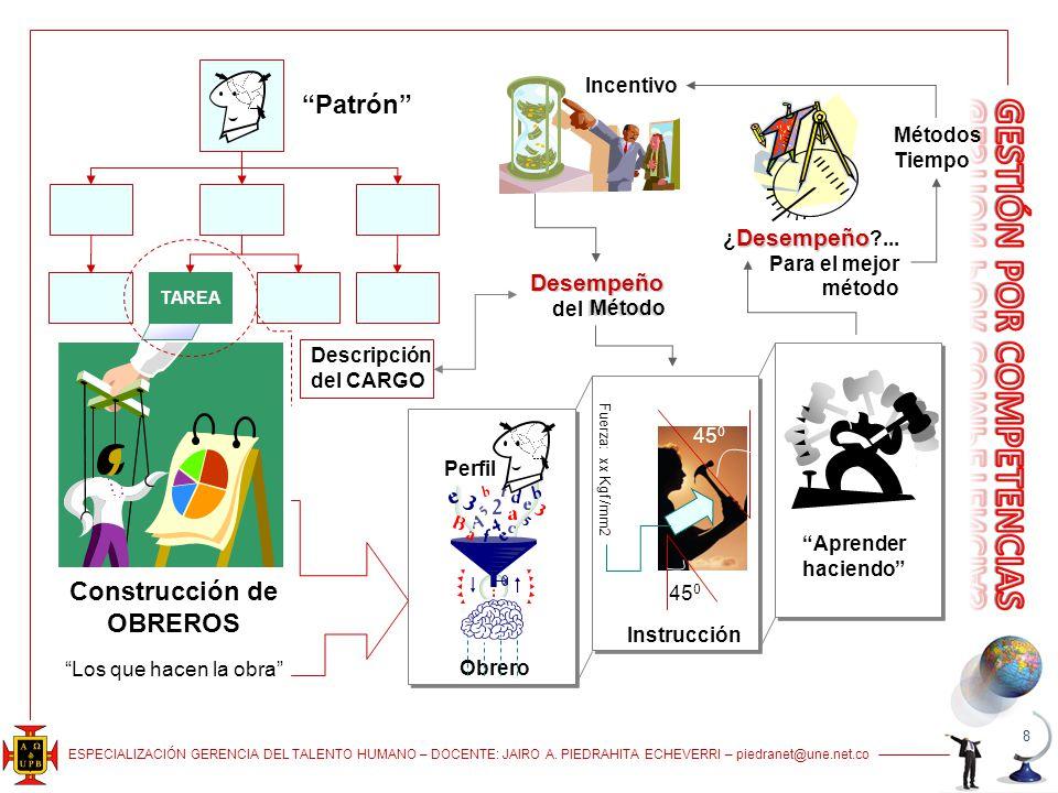 ESPECIALIZACIÓN GERENCIA DEL TALENTO HUMANO – DOCENTE: JAIRO A. PIEDRAHITA ECHEVERRI – piedranet@une.net.co 8 Construcción de OBREROS Los que hacen la