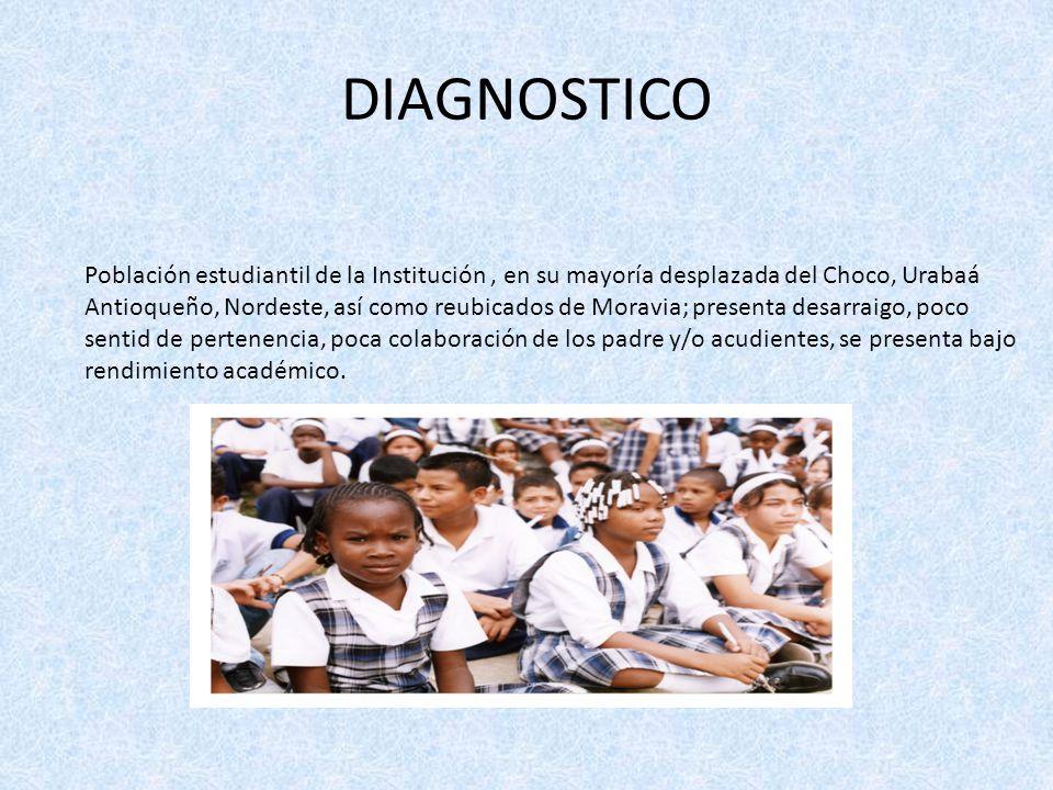 DIAGNOSTICO Población estudiantil de la Institución, en su mayoría desplazada del Choco, Urabaá Antioqueño, Nordeste, así como reubicados de Moravia;